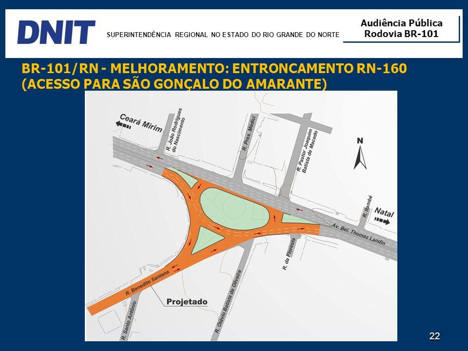 SUPERINTENDÊNCIA REGIONAL NO ESTADO DO RIO GRANDE DO NORTE Audiência Pública Rodovia BR-101 Audiência Pública Rodovia BR-101 22 BR-101/RN - MELHORAMEN