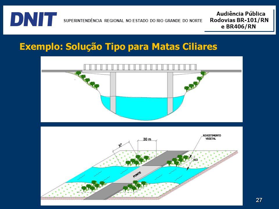 SUPERINTENDÊNCIA REGIONAL NO ESTADO DO RIO GRANDE DO NORTE Audiência Pública Rodovias BR-101/RN e BR406/RN Audiência Pública Rodovias BR-101/RN e BR40