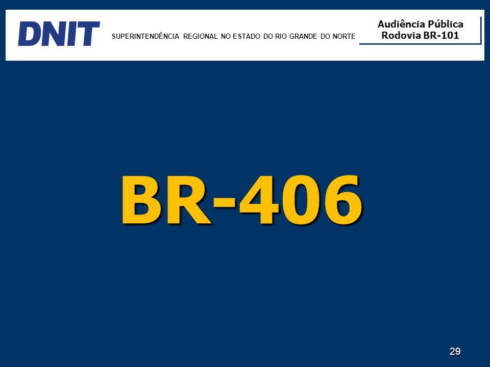SUPERINTENDÊNCIA REGIONAL NO ESTADO DO RIO GRANDE DO NORTE Audiência Pública Rodovia BR-101 Audiência Pública Rodovia BR-101 29 BR-406