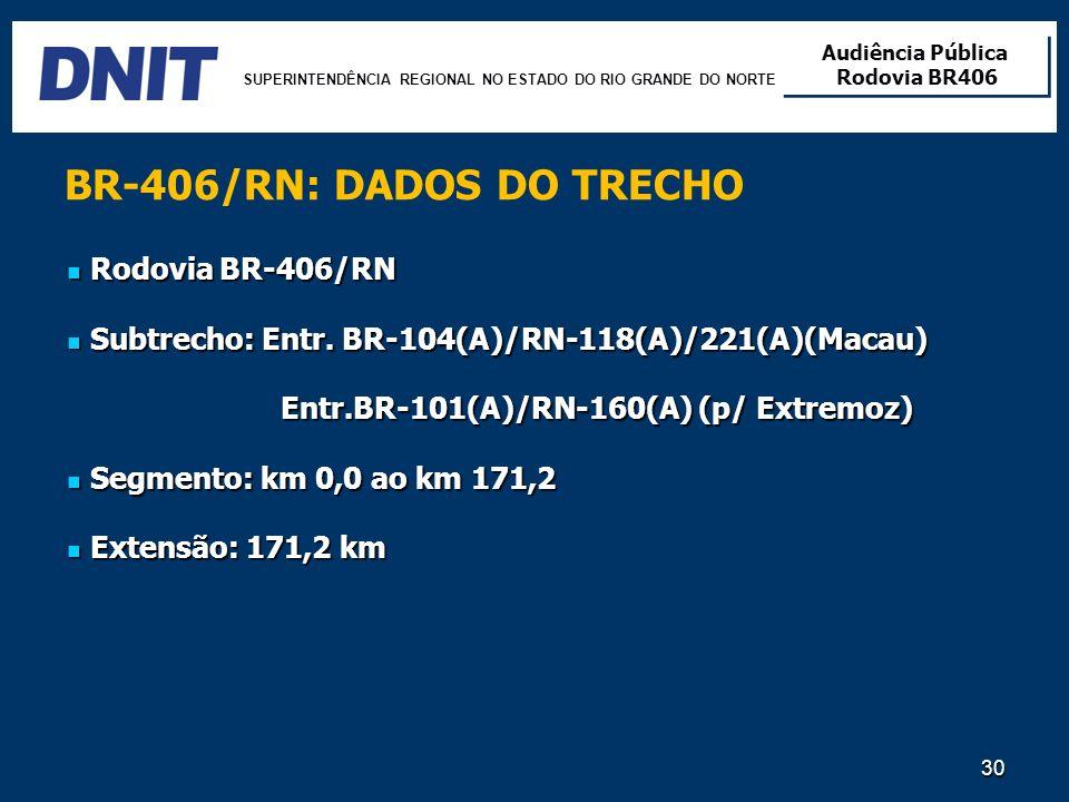 SUPERINTENDÊNCIA REGIONAL NO ESTADO DO RIO GRANDE DO NORTE Audiência Pública Rodovia BR406 Audiência Pública Rodovia BR406 30 Rodovia BR-406/RN Rodovi