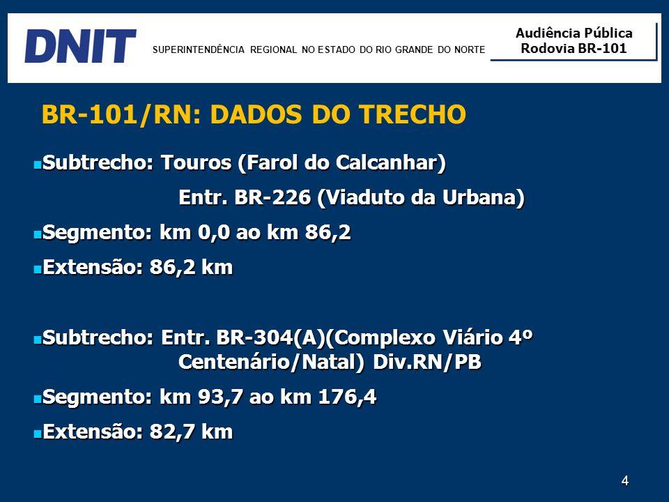 SUPERINTENDÊNCIA REGIONAL NO ESTADO DO RIO GRANDE DO NORTE Audiência Pública Rodovia BR-101 Audiência Pública Rodovia BR-101 4 Subtrecho: Touros (Faro
