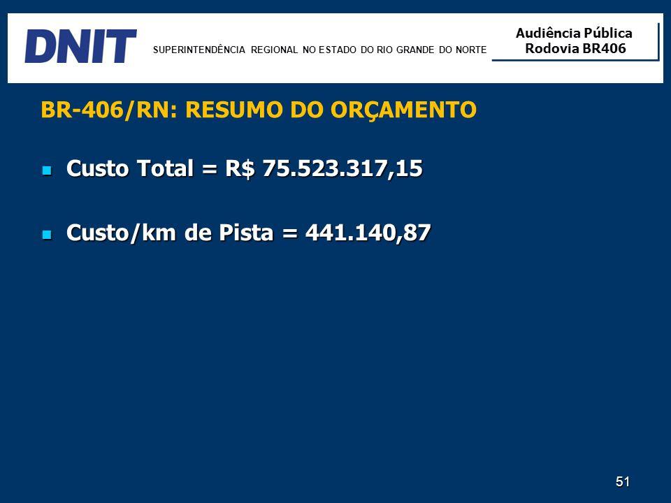 SUPERINTENDÊNCIA REGIONAL NO ESTADO DO RIO GRANDE DO NORTE Audiência Pública Rodovia BR406 Audiência Pública Rodovia BR406 51 BR-406/RN: RESUMO DO ORÇ