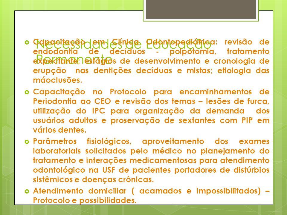 Necessidades de Educação Permanente Capacitação em Clínica Odontopediátrica: revisão de endodontia de decíduos - polpotomia, tratamento expectante; es