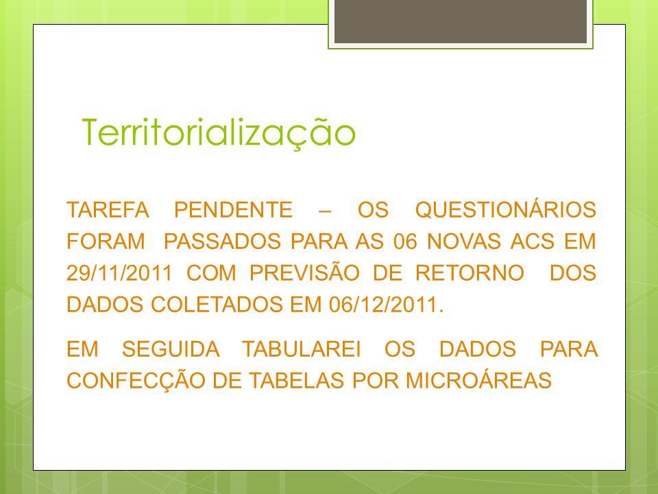 Territorialização TAREFA PENDENTE – OS QUESTIONÁRIOS FORAM PASSADOS PARA AS 06 NOVAS ACS EM 29/11/2011 COM PREVISÃO DE RETORNO DOS DADOS COLETADOS EM