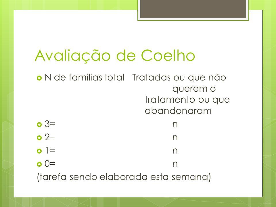 Avaliação de Coelho N de familias total Tratadas ou que não querem o tratamento ou que abandonaram 3=n 2=n 1=n 0=n (tarefa sendo elaborada esta semana