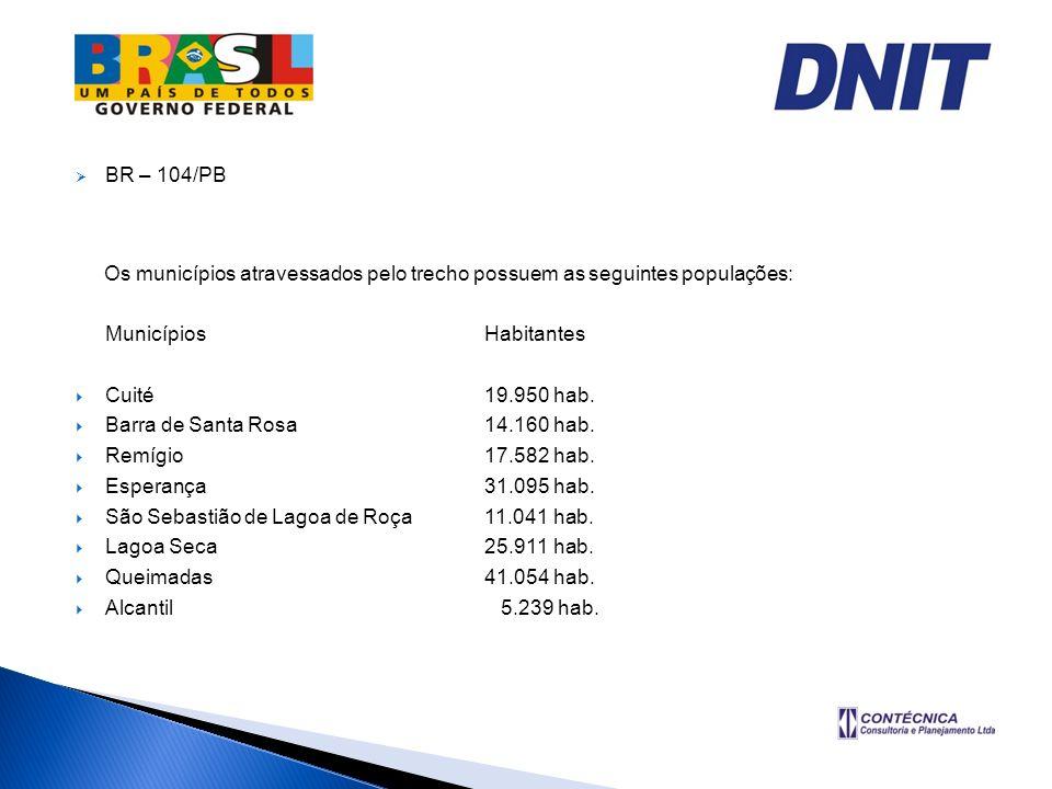 BR – 104/PB Os municípios atravessados pelo trecho possuem as seguintes populações: MunicípiosHabitantes Cuité19.950 hab. Barra de Santa Rosa14.160 ha