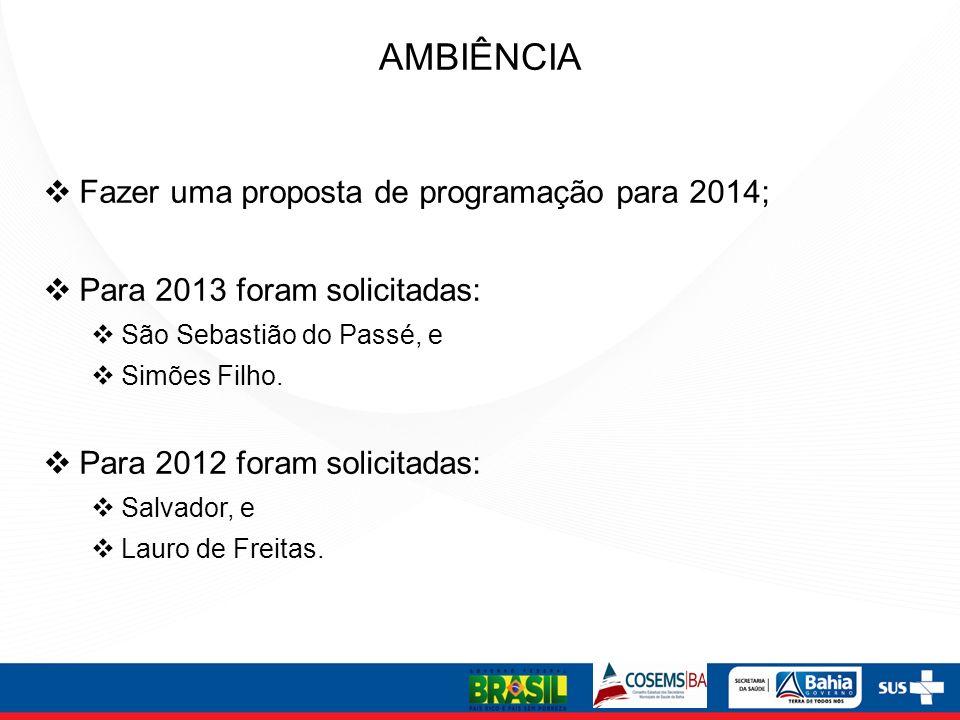 AMBIÊNCIA Fazer uma proposta de programação para 2014; Para 2013 foram solicitadas: São Sebastião do Passé, e Simões Filho. Para 2012 foram solicitada