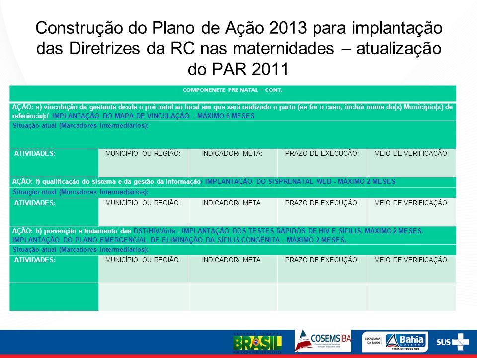 Construção do Plano de Ação 2013 para implantação das Diretrizes da RC nas maternidades – atualização do PAR 2011 COMPONENETE PRE-NATAL – CONT. AÇÃO: