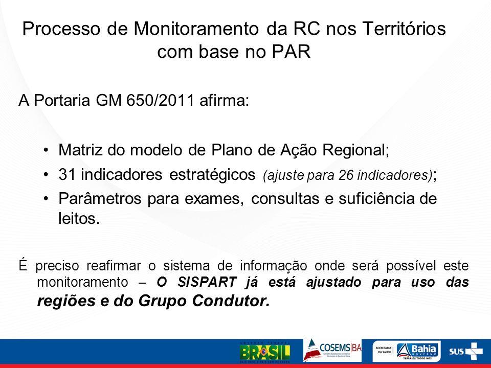 Processo de Monitoramento da RC nos Territórios com base no PAR A Portaria GM 650/2011 afirma: Matriz do modelo de Plano de Ação Regional; 31 indicado