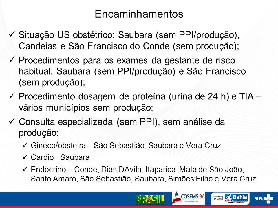 Situação US obstétrico: Saubara (sem PPI/produção), Candeias e São Francisco do Conde (sem produção); Procedimentos para os exames da gestante de risc