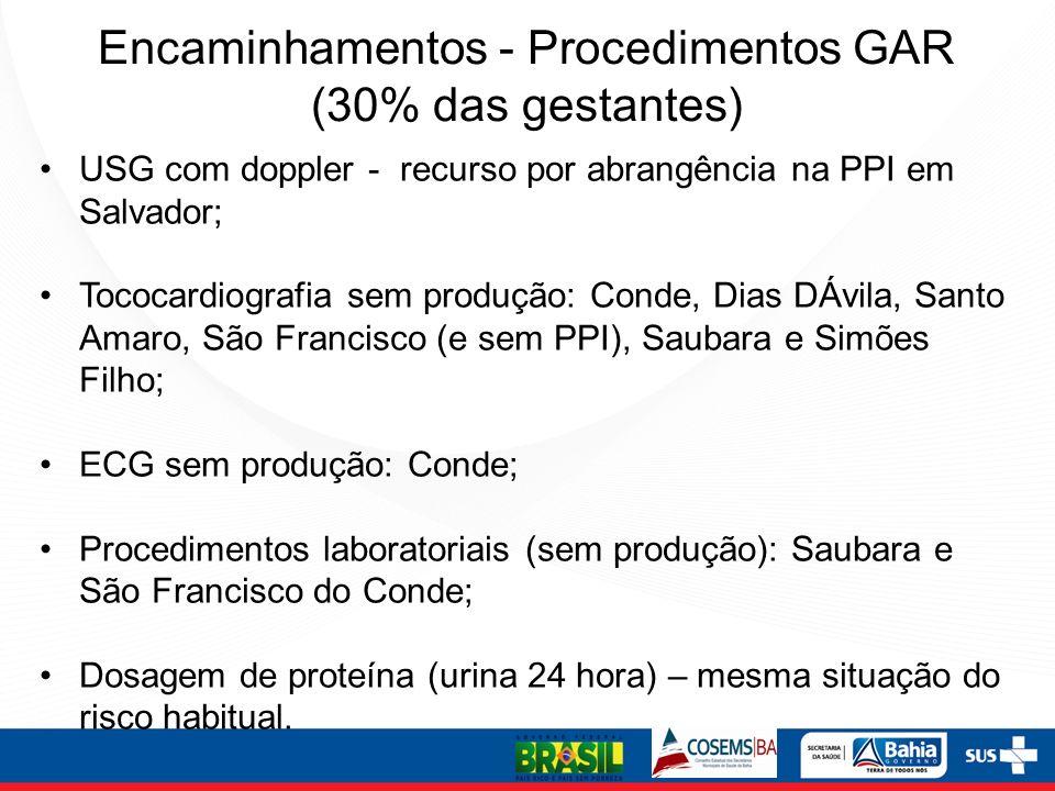 Encaminhamentos - Procedimentos GAR (30% das gestantes) USG com doppler - recurso por abrangência na PPI em Salvador; Tococardiografia sem produção: C