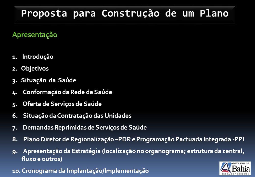 11 Proposta para Construção de um Plano