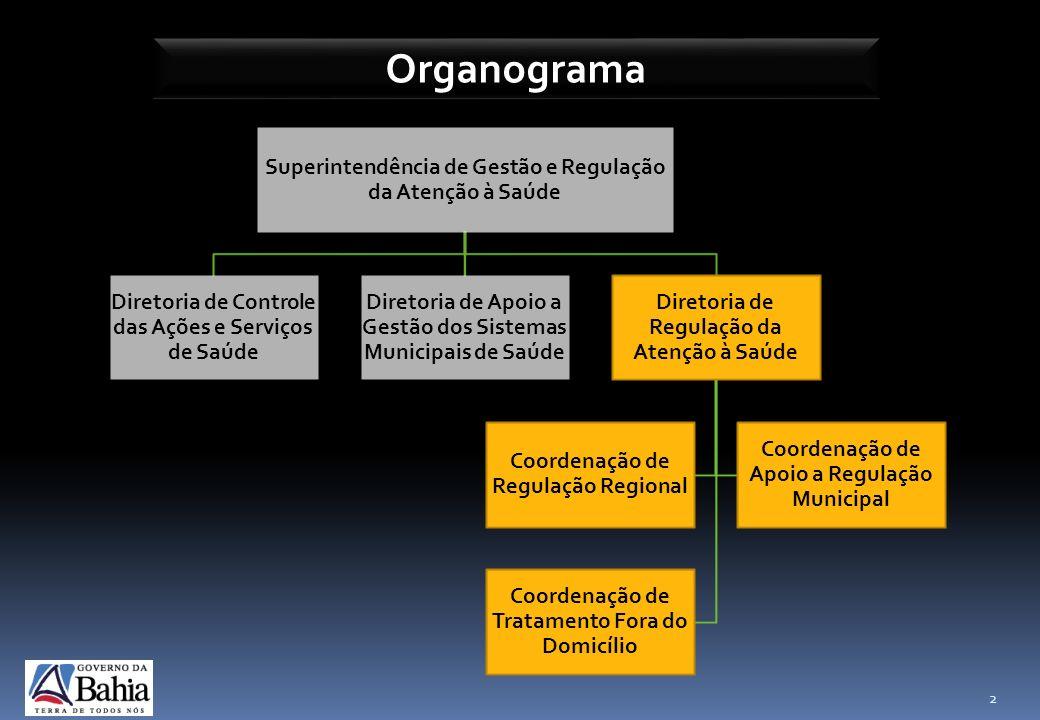 2 Organograma Superintendência de Gestão e Regulação da Atenção à Saúde Diretoria de Controle das Ações e Serviços de Saúde Diretoria de Apoio a Gestã