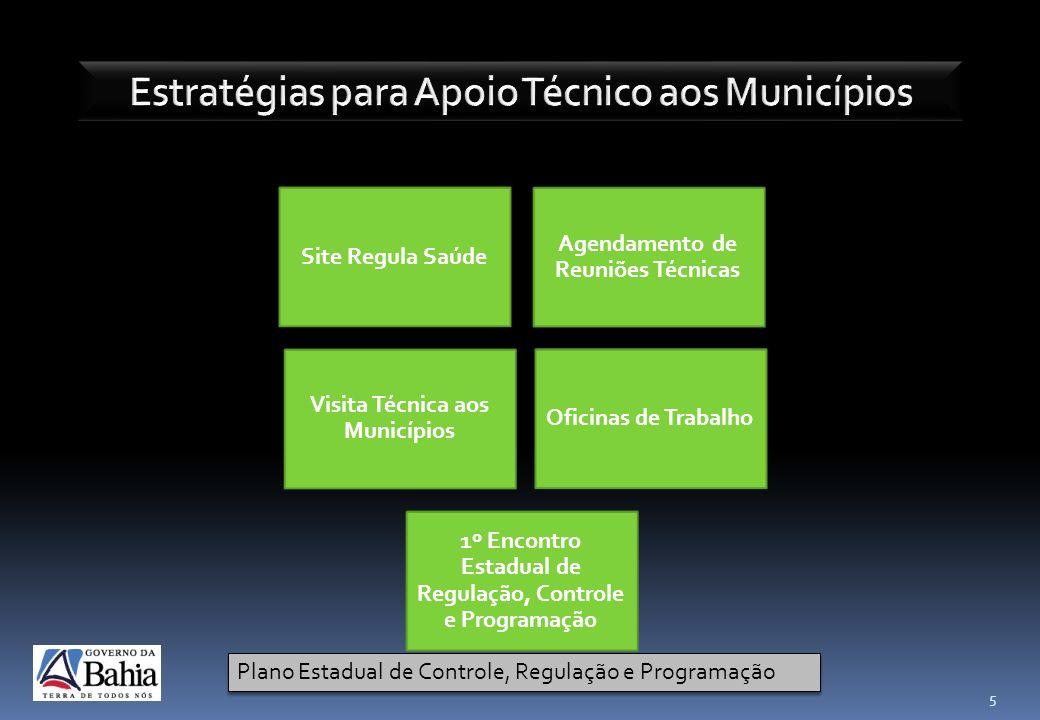 5 Plano Estadual de Controle, Regulação e Programação
