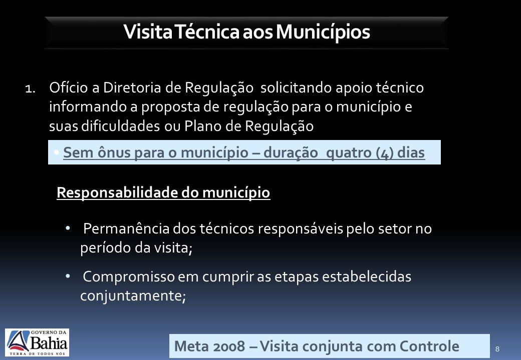 Visita Técnica aos Municípios 8 1.Ofício a Diretoria de Regulação solicitando apoio técnico informando a proposta de regulação para o município e suas