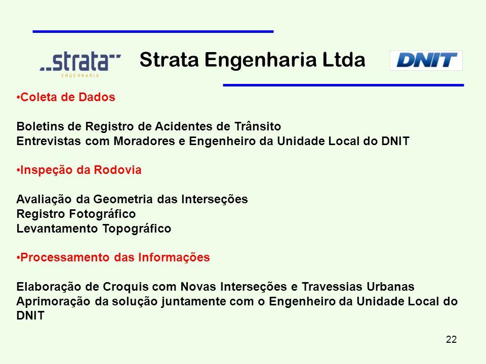 Coleta de Dados Boletins de Registro de Acidentes de Trânsito Entrevistas com Moradores e Engenheiro da Unidade Local do DNIT Inspeção da Rodovia Aval