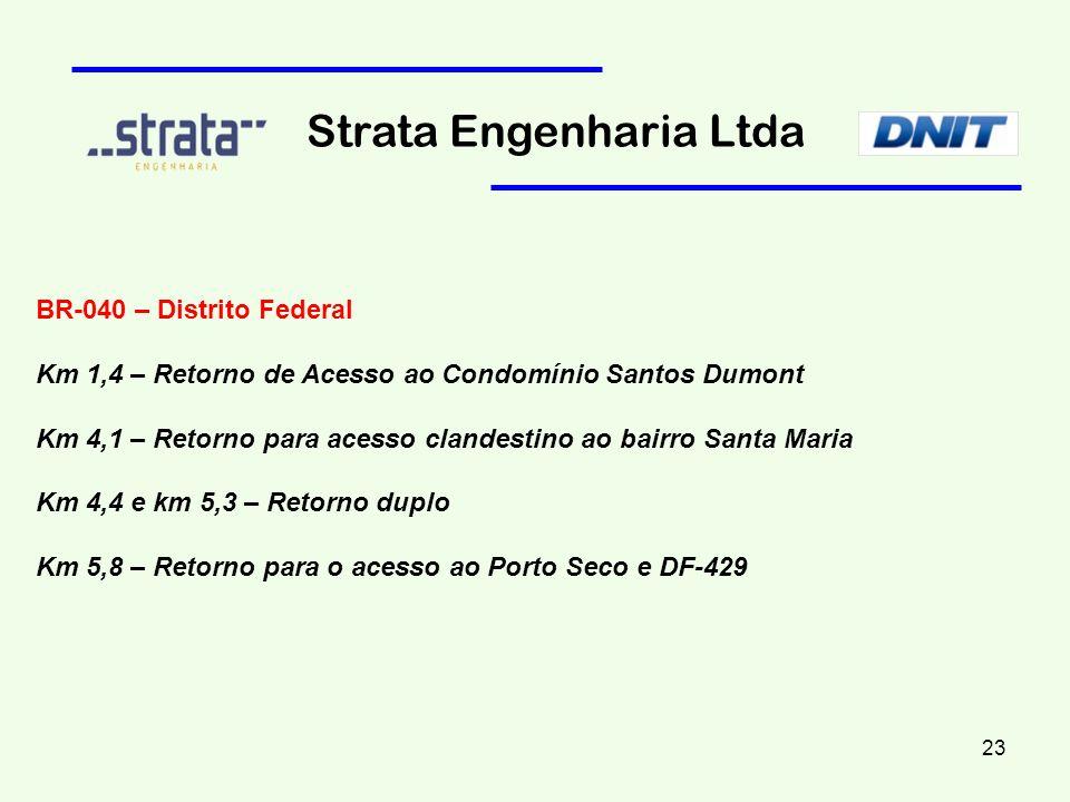 BR-040 – Distrito Federal Km 1,4 – Retorno de Acesso ao Condomínio Santos Dumont Km 4,1 – Retorno para acesso clandestino ao bairro Santa Maria Km 4,4