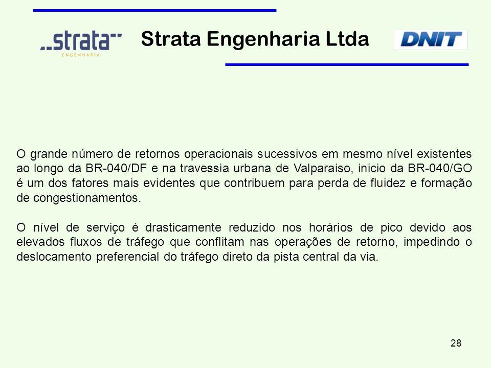 O grande número de retornos operacionais sucessivos em mesmo nível existentes ao longo da BR-040/DF e na travessia urbana de Valparaiso, inicio da BR-