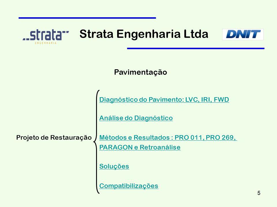 Strata Engenharia Ltda Pavimentação Diagnóstico do Pavimento: LVC, IRI, FWD Análise do Diagnóstico Projeto de Restauração Métodos e Resultados : PRO 0