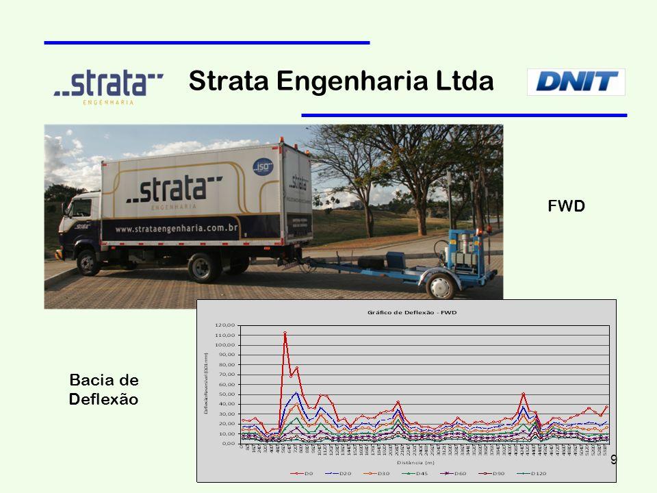 Strata Engenharia Ltda FWD Bacia de Deflexão 9
