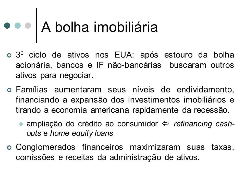Determinantes: A bolha imobiliária