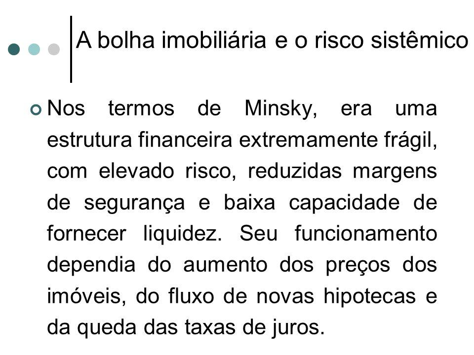 Nos termos de Minsky, era uma estrutura financeira extremamente frágil, com elevado risco, reduzidas margens de segurança e baixa capacidade de fornec