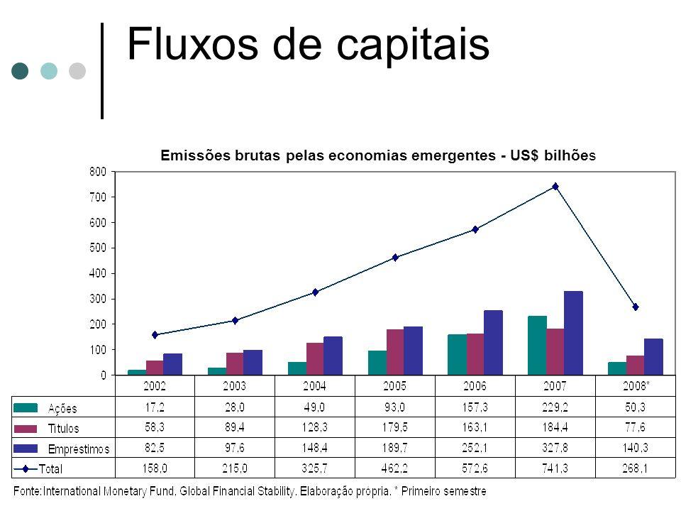 Emissões brutas pelas economias emergentes - US$ bilhões Fluxos de capitais