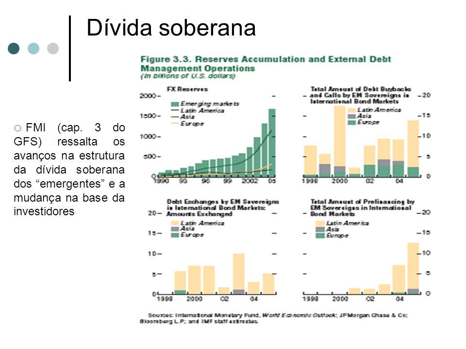 Dívida soberana o FMI (cap. 3 do GFS) ressalta os avanços na estrutura da dívida soberana dos emergentes e a mudança na base da investidores