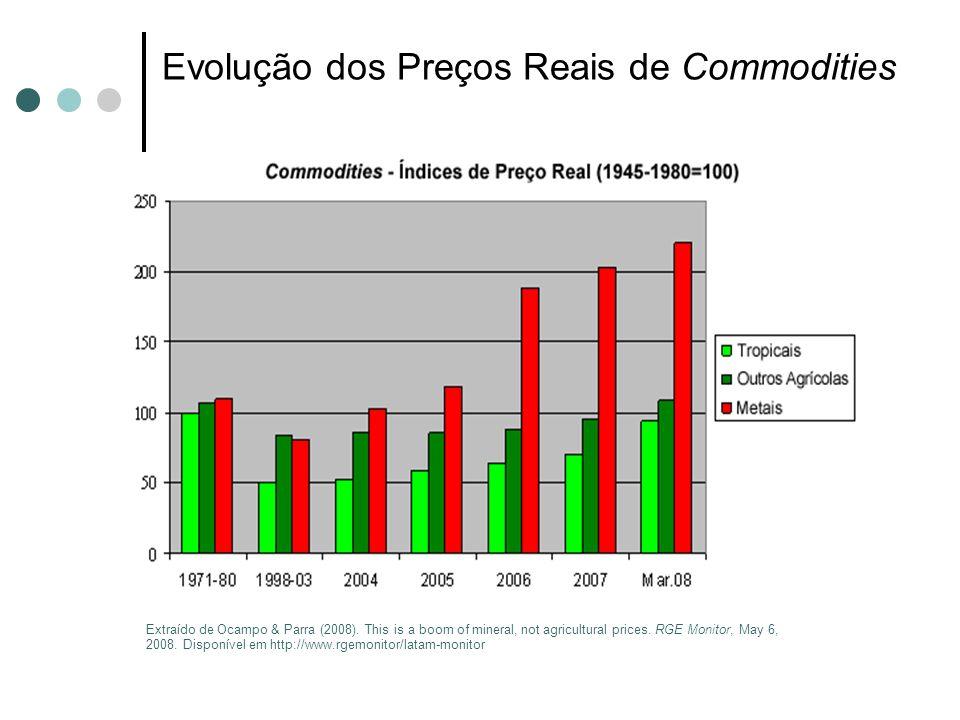 Determinantes: crescimento economia global Insumos para produção industrial (commodities metálicas, petróleo, matérias-primas agrícolas) Crescimento da renda dos países em desenvolvimento = demanda por alimentos Preço relativo das commodities e produto global Fonte: WTO (2003a).
