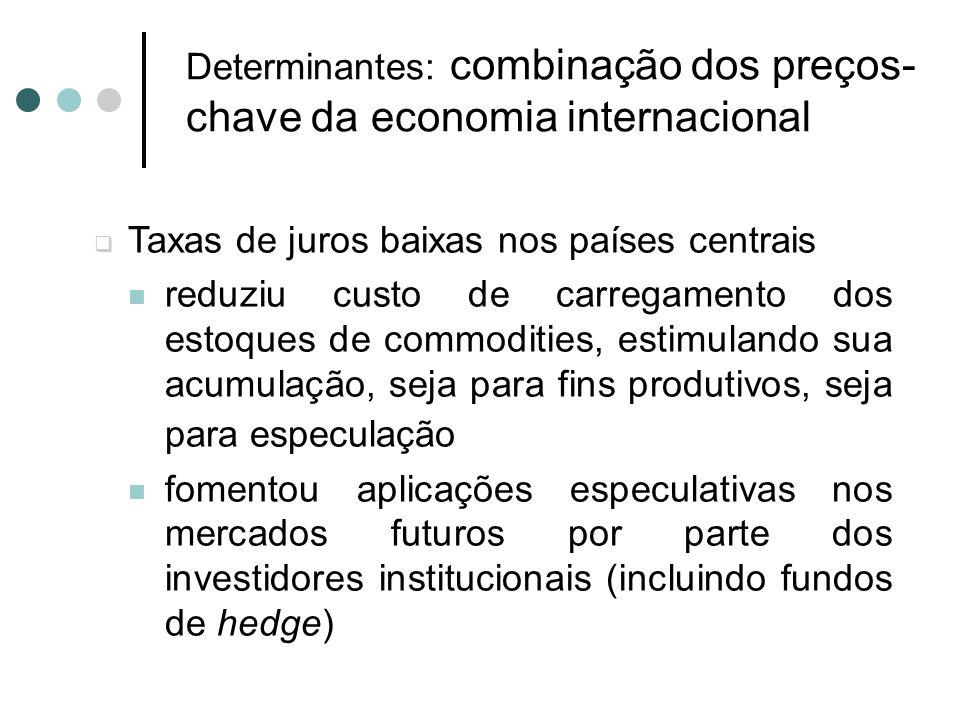 Taxas de juros baixas nos países centrais reduziu custo de carregamento dos estoques de commodities, estimulando sua acumulação, seja para fins produt