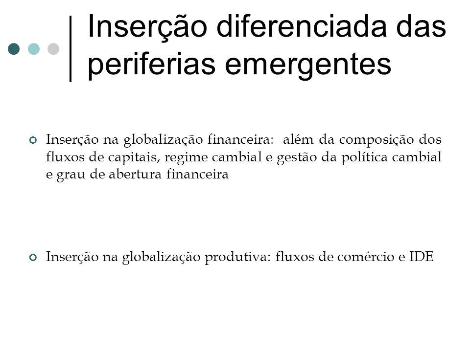 Inserção na globalização financeira: além da composição dos fluxos de capitais, regime cambial e gestão da política cambial e grau de abertura finance