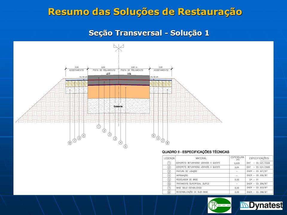 Seção Transversal - Solução 1 Resumo das Soluções de Restauração