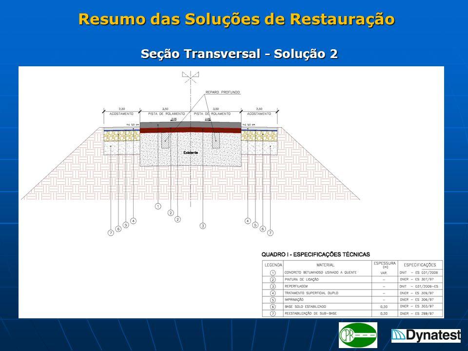 Seção Transversal - Solução 2 Resumo das Soluções de Restauração