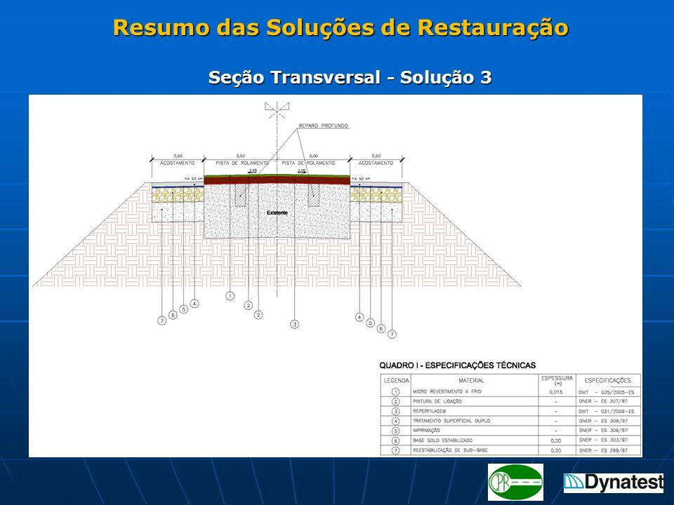 Seção Transversal - Solução 3 Resumo das Soluções de Restauração