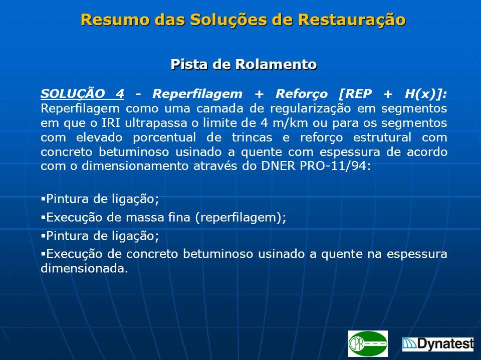 Pista de Rolamento SOLUÇÃO 4 - Reperfilagem + Reforço [REP + H(x)]: Reperfilagem como uma camada de regularização em segmentos em que o IRI ultrapassa