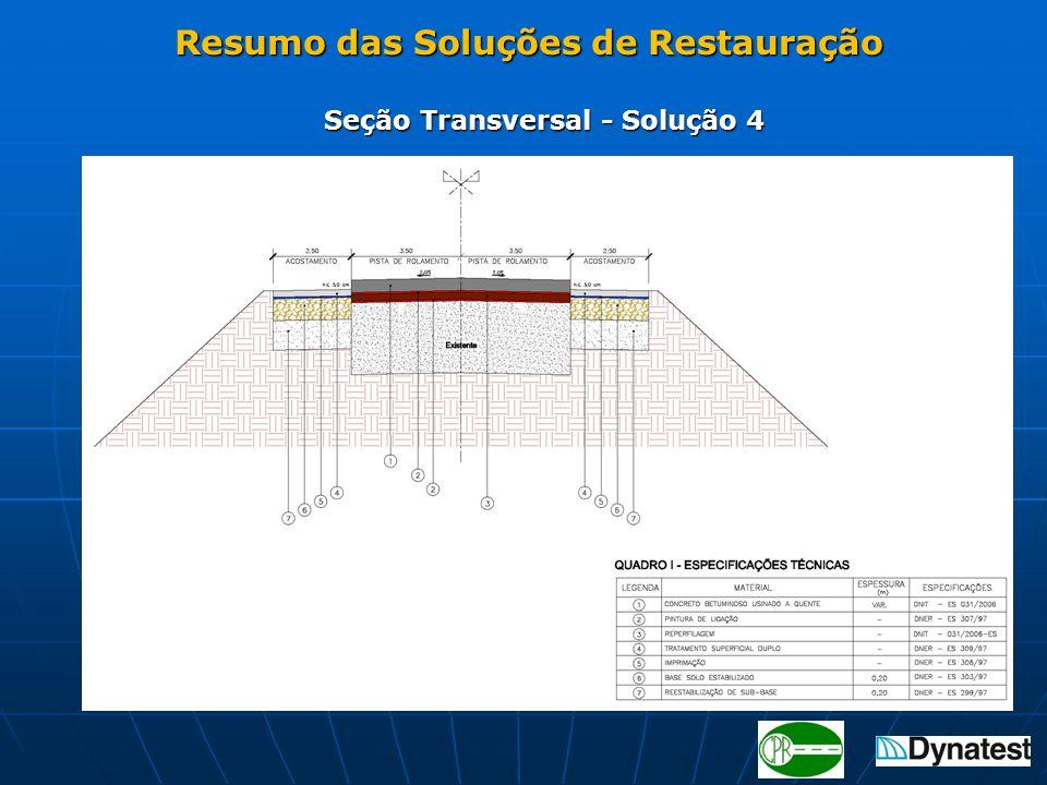Seção Transversal - Solução 4 Resumo das Soluções de Restauração