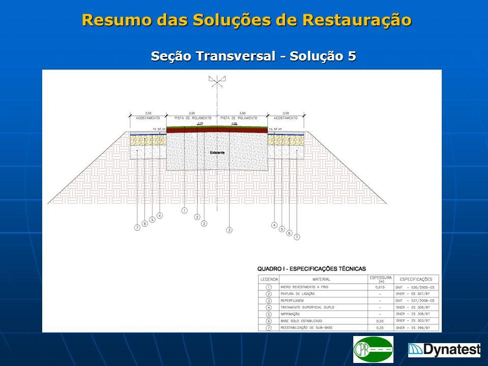 Seção Transversal - Solução 5 Resumo das Soluções de Restauração