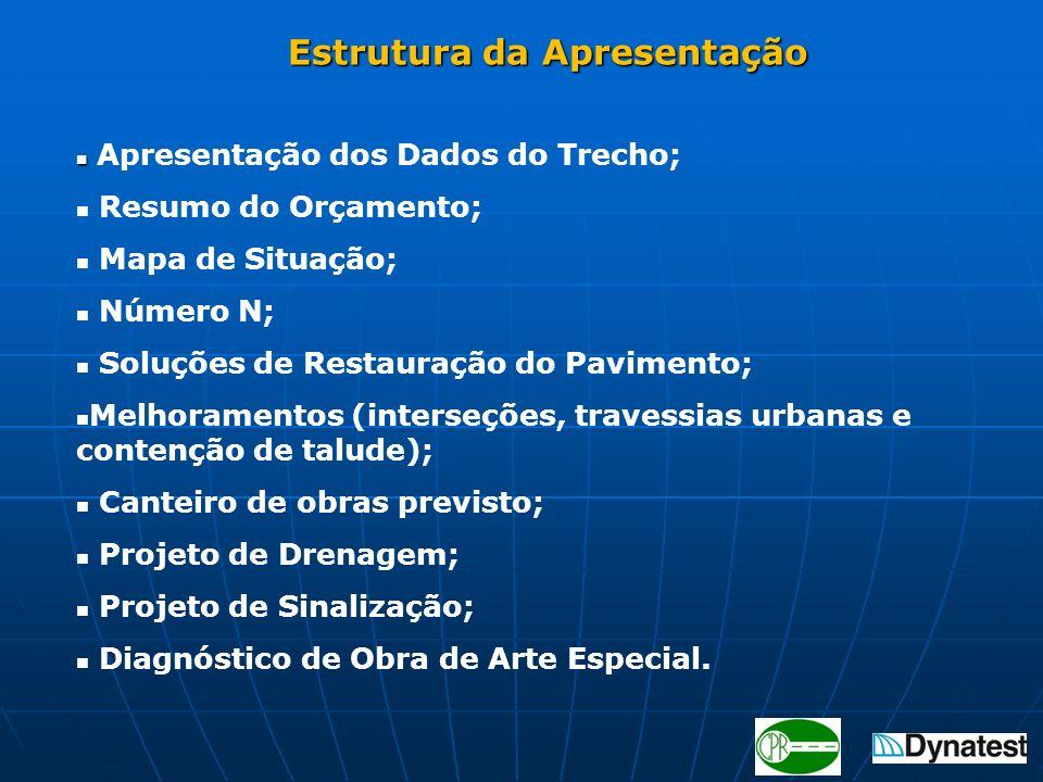 Estrutura da Apresentação Apresentação dos Dados do Trecho; Resumo do Orçamento; Mapa de Situação; Número N; Soluções de Restauração do Pavimento; Mel