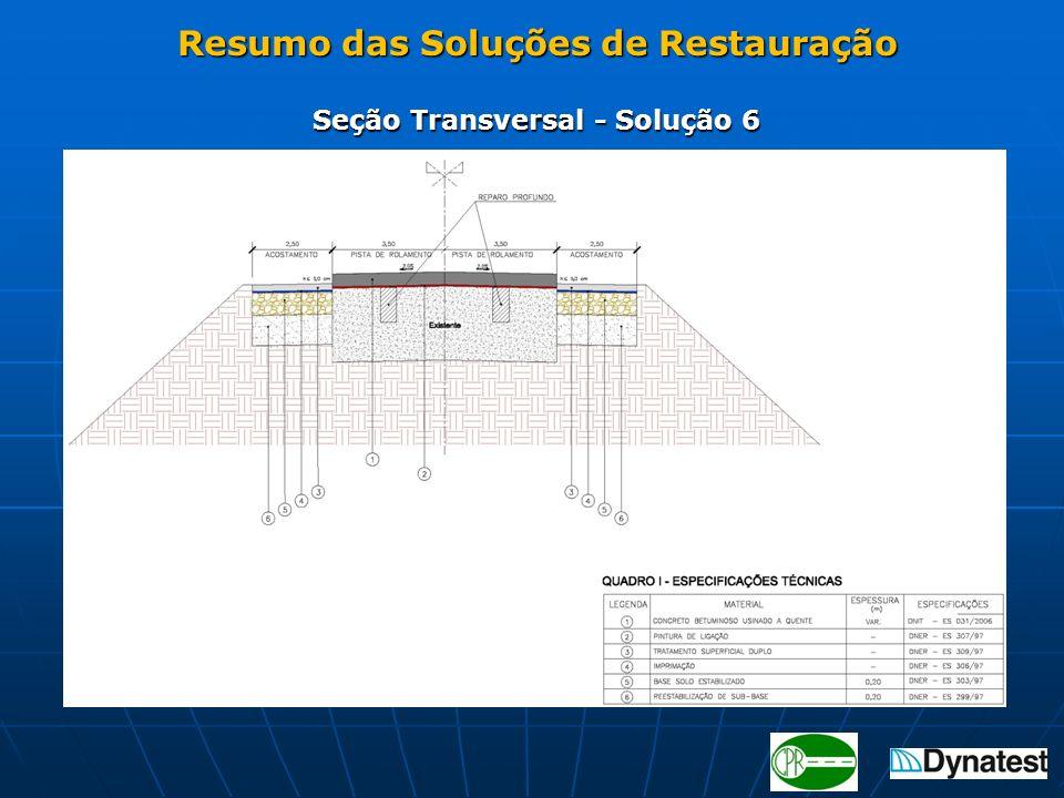 Seção Transversal - Solução 6 Resumo das Soluções de Restauração