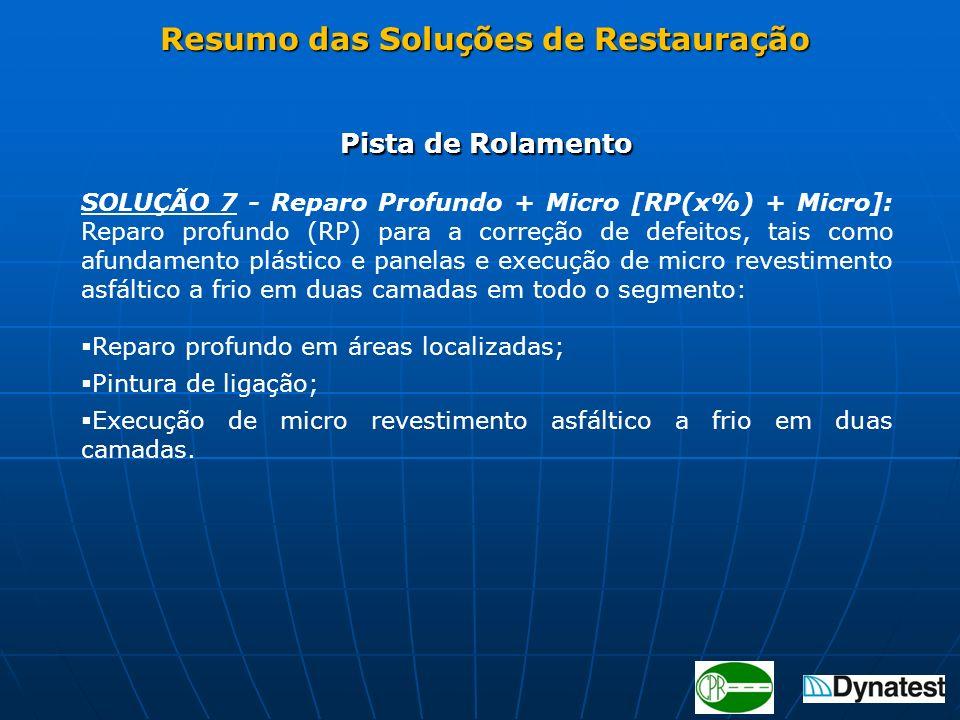 Pista de Rolamento SOLUÇÃO 7 - Reparo Profundo + Micro [RP(x%) + Micro]: Reparo profundo (RP) para a correção de defeitos, tais como afundamento plást