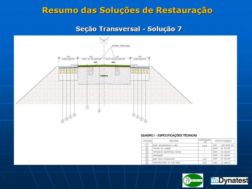 Seção Transversal - Solução 7 Resumo das Soluções de Restauração