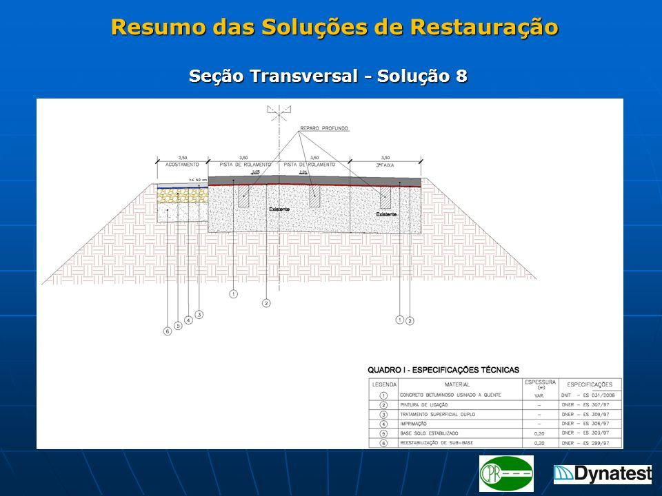 Seção Transversal - Solução 8 Resumo das Soluções de Restauração