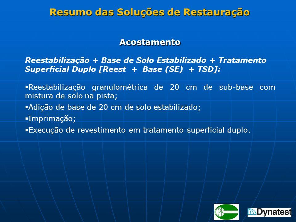 Acostamento Reestabilização + Base de Solo Estabilizado + Tratamento Superficial Duplo [Reest + Base (SE) + TSD]: Reestabilização granulométrica de 20