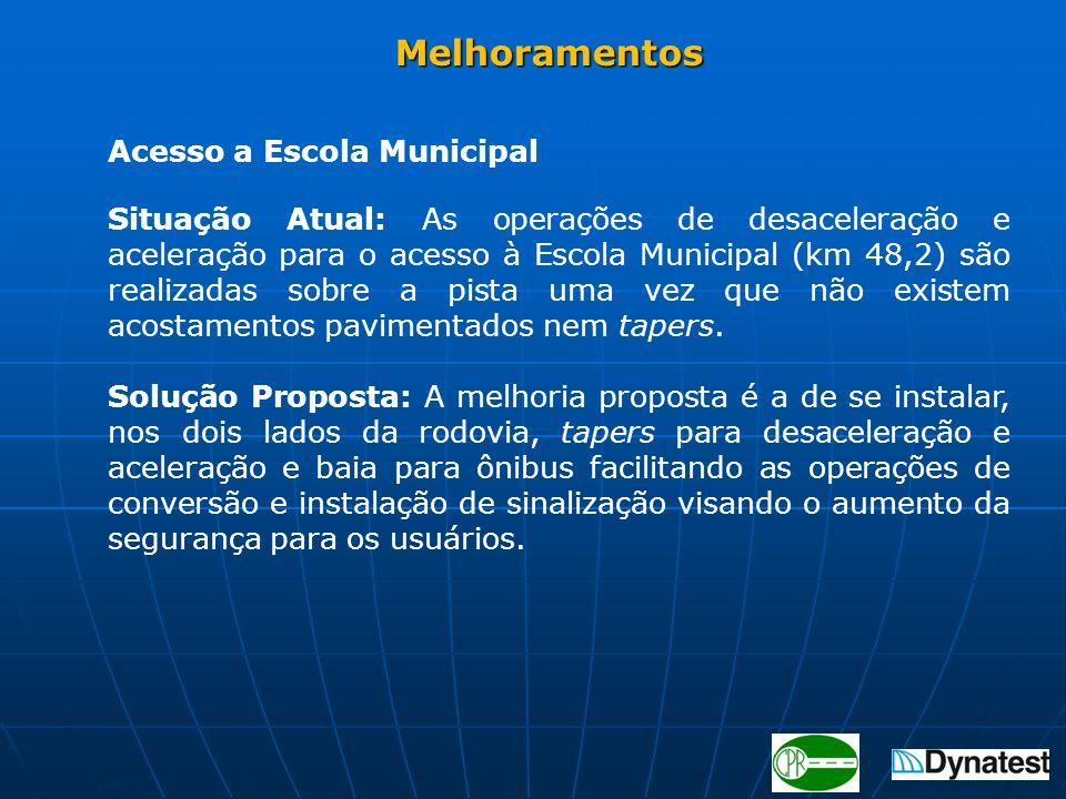 Melhoramentos Melhoramentos Acesso a Escola Municipal Situação Atual: As operações de desaceleração e aceleração para o acesso à Escola Municipal (km