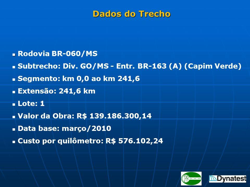 Dados do Trecho Dados do Trecho Rodovia BR-060/MS Subtrecho: Div. GO/MS - Entr. BR-163 (A) (Capim Verde) Segmento: km 0,0 ao km 241,6 Extensão: 241,6
