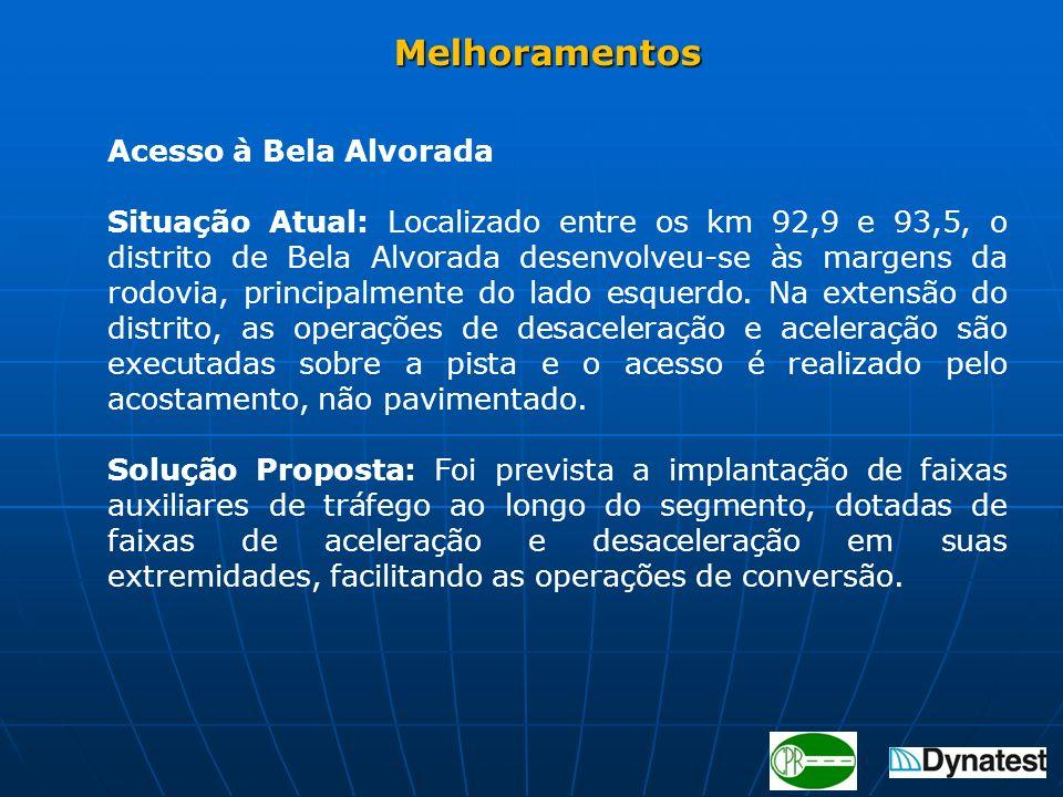 Acesso à Bela Alvorada Situação Atual: Localizado entre os km 92,9 e 93,5, o distrito de Bela Alvorada desenvolveu-se às margens da rodovia, principal