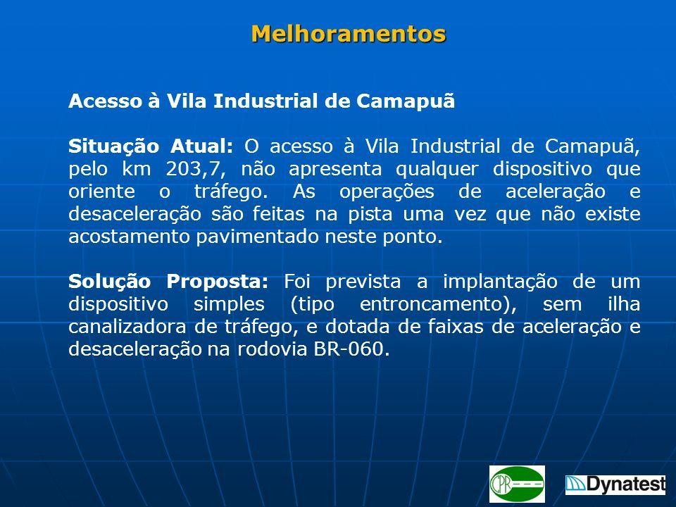 Acesso à Vila Industrial de Camapuã Situação Atual: O acesso à Vila Industrial de Camapuã, pelo km 203,7, não apresenta qualquer dispositivo que orien
