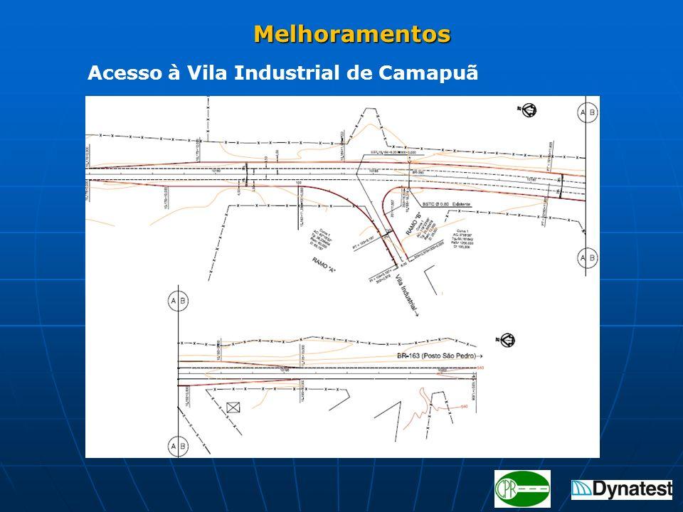 Acesso à Vila Industrial de Camapuã Melhoramentos Melhoramentos