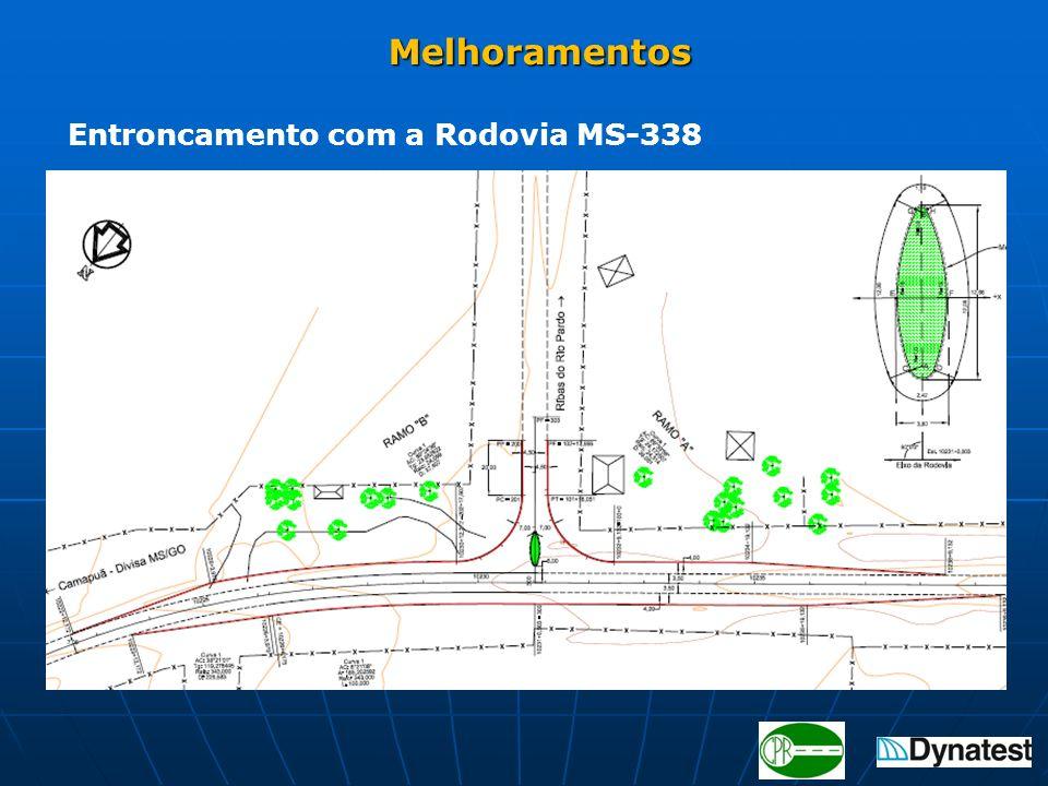 Entroncamento com a Rodovia MS-338 Melhoramentos Melhoramentos