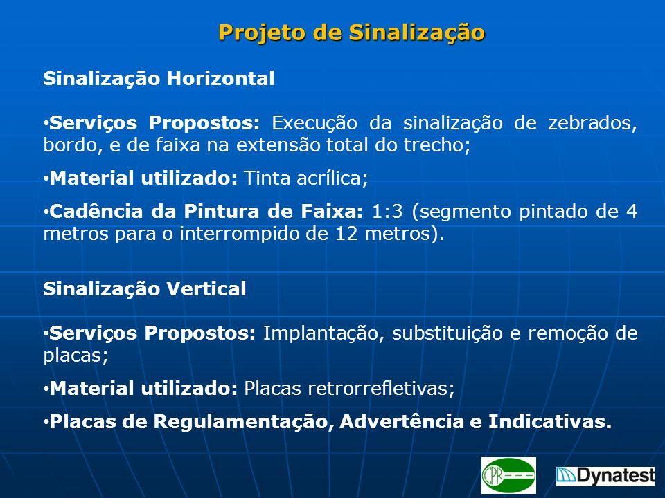 Projeto de Sinalização Projeto de Sinalização Sinalização Horizontal Serviços Propostos: Execução da sinalização de zebrados, bordo, e de faixa na ext